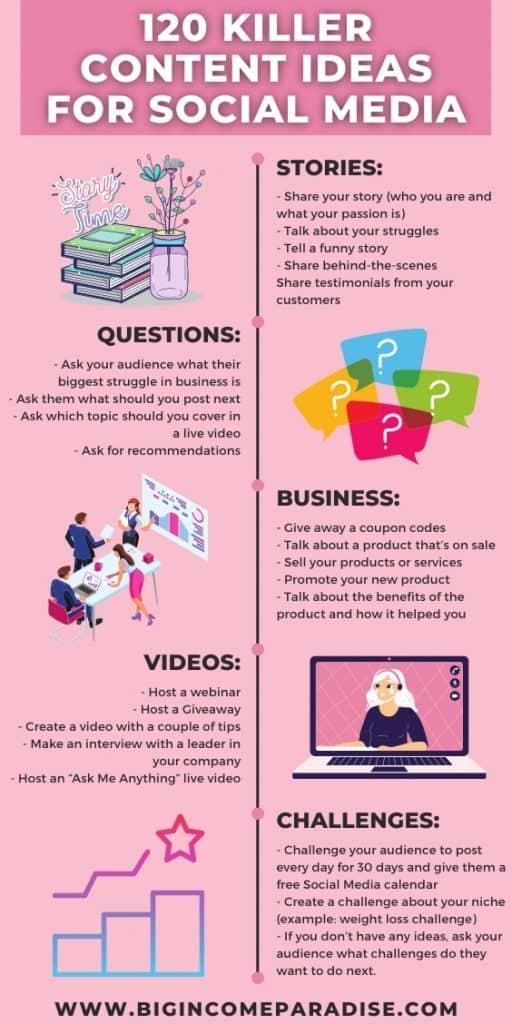120 Killer Content Ideas for Social Media