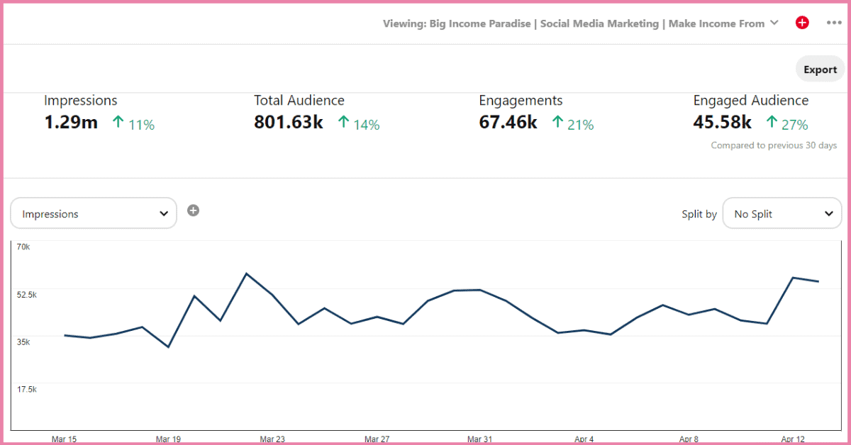 Pinterest-stats-for-business