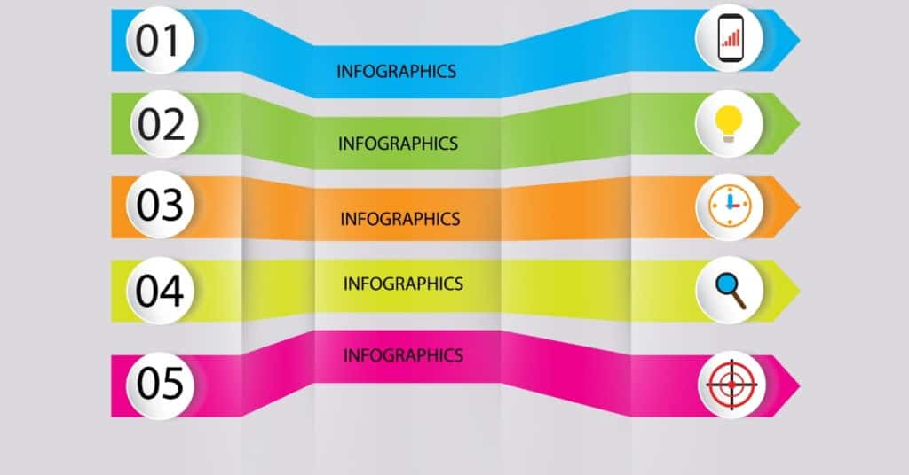 visuals (images, videos, infographics)